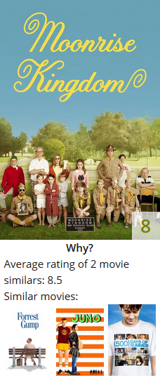 Screenshot of the recommended movie Moonrise Kingdom, with the average rating of similar users (8.5) and three similar movies (Forrest Gump, Juno, and (500) Days of Summer).