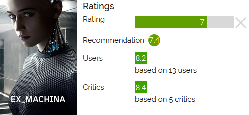 Screenshot of the ratings of the movie Ex Machina, including my rating, my recommendation, the average rating of users, and the average rating of critics.