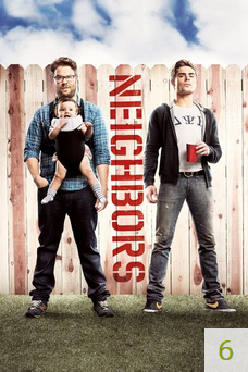 Poster for Neighbors with a rating of 6.