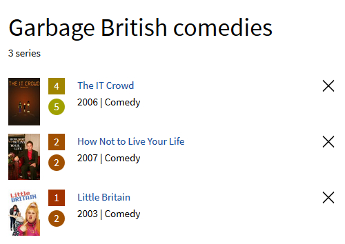 Thomas van Wageningen's list of tv shows title Garbage British comedies including The IT Crowd, How Not to Live Your Life, And Little Britain.