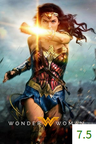 Poster for Wonder Woman with an average rating of 7.5.