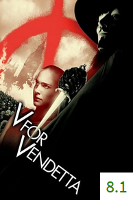 Poster for V for Vendetta with an average rating of 8.1.