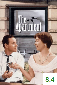 Poster for The Apartment with an average rating of 8.4.